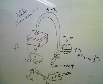 5239650f36ef トーキングモジュレーターを作る1: TEPPAN BLOG